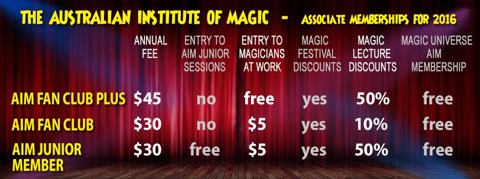 Australian Magicians